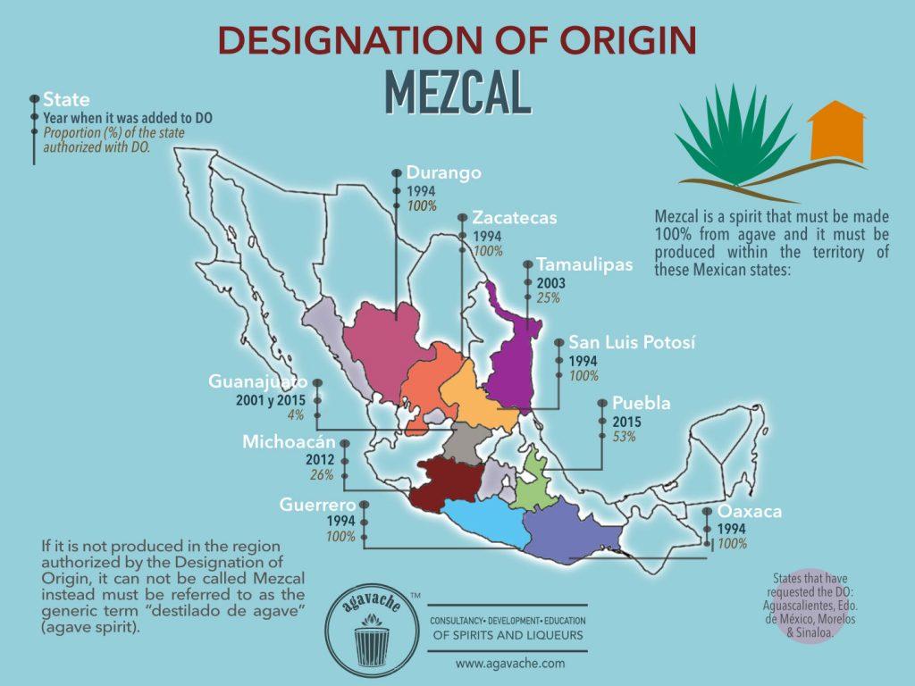 Designation of origin Mezcal